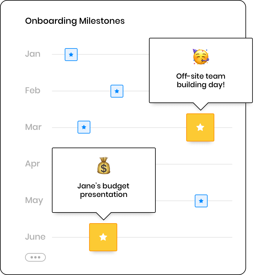 Set important onboarding milestones and keep the information available to the team.